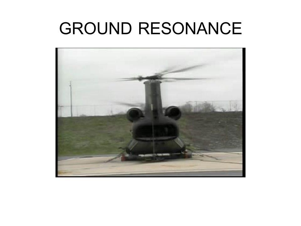 GROUND RESONANCE