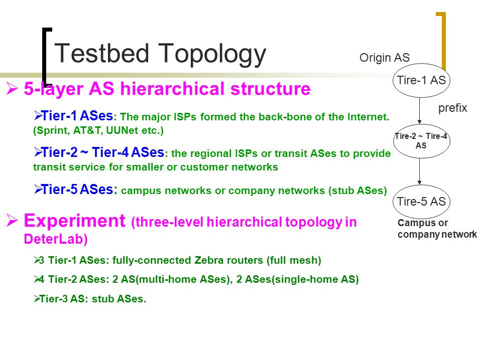 Testbed Topology  5-layer AS hierarchical structure  Tier-1 ASes : The major ISPs formed the back-bone of the Internet.