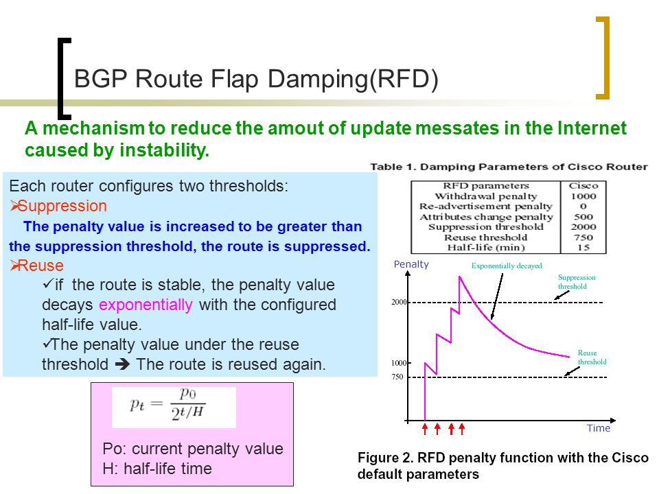 BGP Route Flap Damping(RFD) A mechanism to reduce the amout of update messates in the Internet caused by instability.