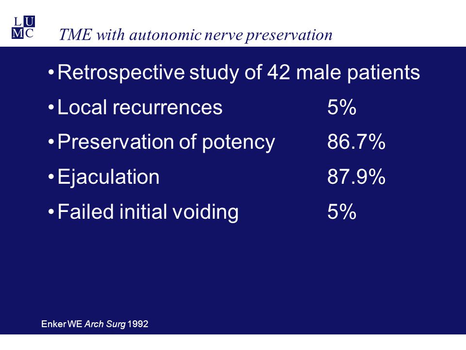TME with autonomic nerve preservation Retrospective study of 42 male patients Local recurrences5% Preservation of potency86.7% Ejaculation87.9% Failed