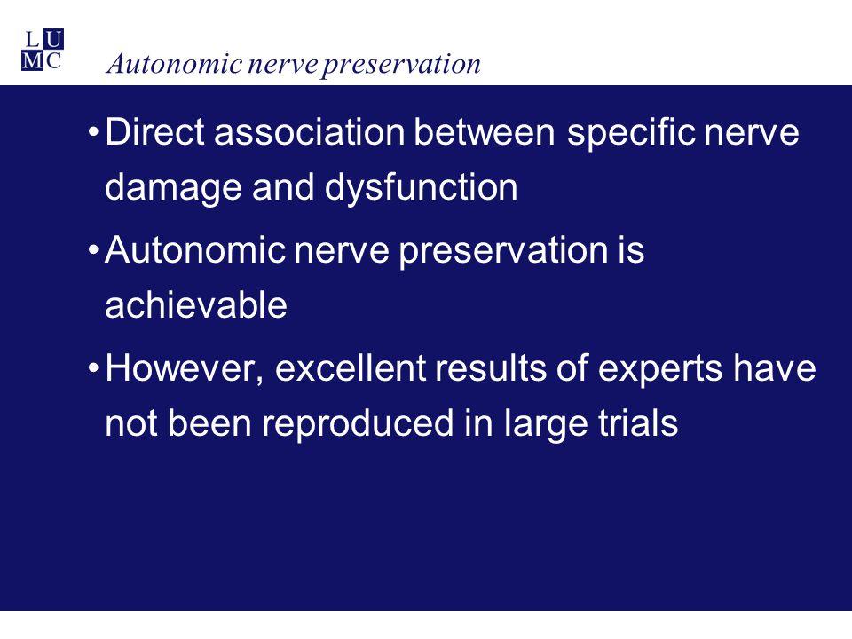 Autonomic nerve preservation Direct association between specific nerve damage and dysfunction Autonomic nerve preservation is achievable However, exce