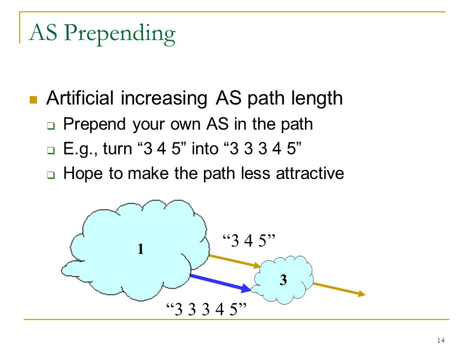 14 AS Prepending Artificial increasing AS path length  Prepend your own AS in the path  E.g., turn 3 4 5 into 3 3 3 4 5  Hope to make the path less attractive 1 3 3 3 3 4 5 3 4 5