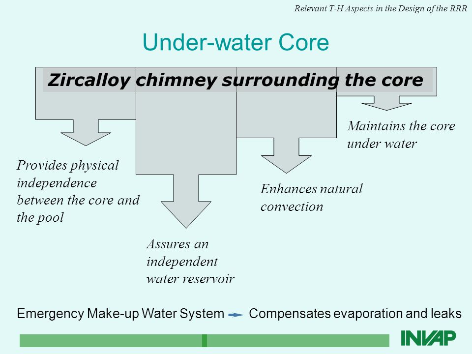 Under-water Core Relevant T-H Aspects in the Design of the RRR Zircalloy chimney surrounding the core Emergency Make-up Water System Maintains the core under water Assures an independent water reservoir Enhances natural convection Provides physical independence between the core and the pool Compensates evaporation and leaks