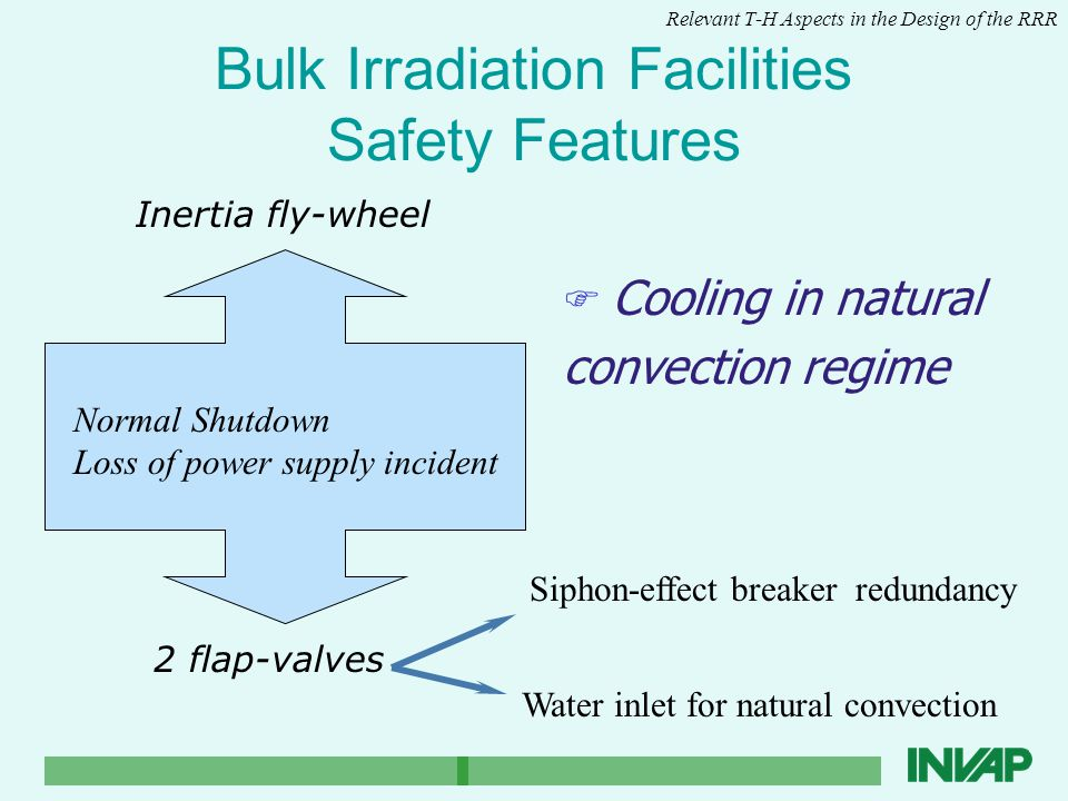 Bulk Irradiation Facilities Safety Features Relevant T-H Aspects in the Design of the RRR  Cooling in natural convection regime Inertia fly-wheel 2 flap-valves Normal Shutdown Loss of power supply incident Siphon-effect breaker redundancy Water inlet for natural convection