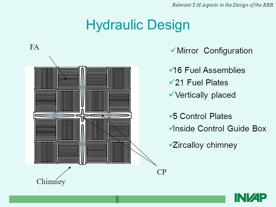 Hydraulic Design Zircalloy chimney Relevant T-H Aspects in the Design of the RRR Chimney FA CP Mirror Configuration 16 Fuel Assemblies 21 Fuel Plates Vertically placed 5 Control Plates Inside Control Guide Box