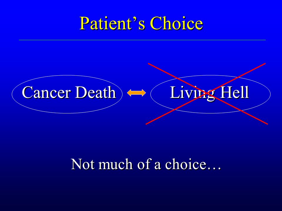 Patient's Choice Cancer Death Living Hell Life/Restoration