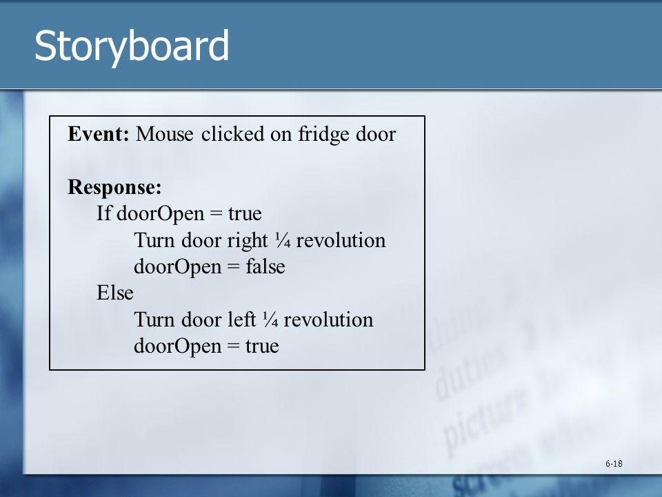 Storyboard 6-18 Event: Mouse clicked on fridge door Response: If doorOpen = true Turn door right ¼ revolution doorOpen = false Else Turn door left ¼ revolution doorOpen = true