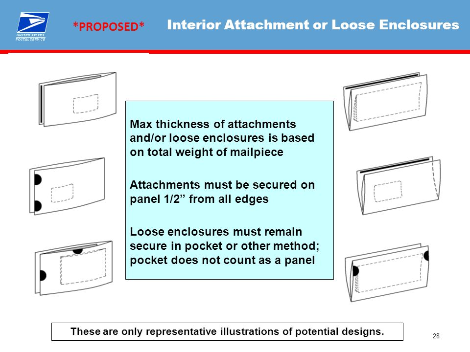 28 Interior Attachment or Loose Enclosures These are only representative illustrations of potential designs. Max thickness of attachments and/or loose