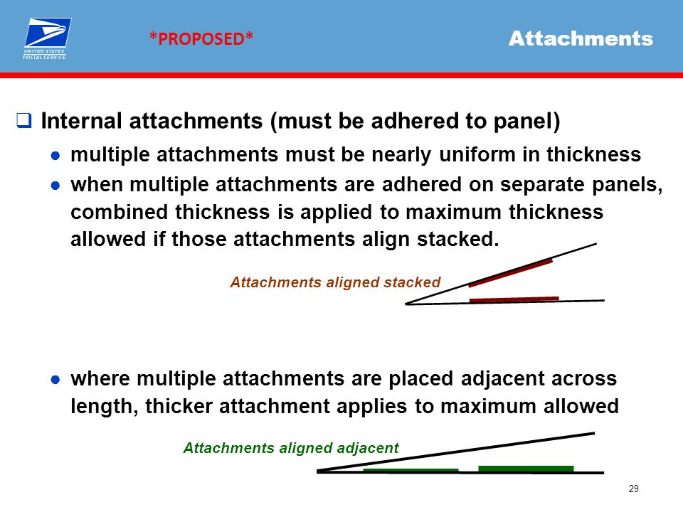 29 Attachments  Internal attachments (must be adhered to panel) ●multiple attachments must be nearly uniform in thickness ●when multiple attachments