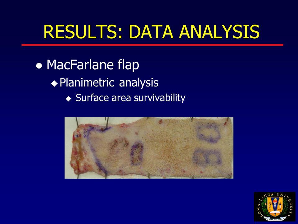 RESULTS: DATA ANALYSIS l MacFarlane flap u Planimetric analysis u Surface area survivability