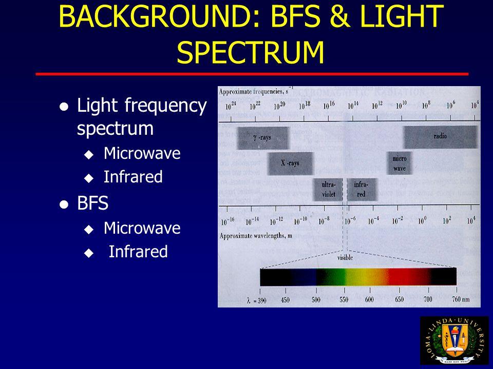 BACKGROUND: BFS & LIGHT SPECTRUM l Light frequency spectrum u Microwave u Infrared l BFS u Microwave u Infrared