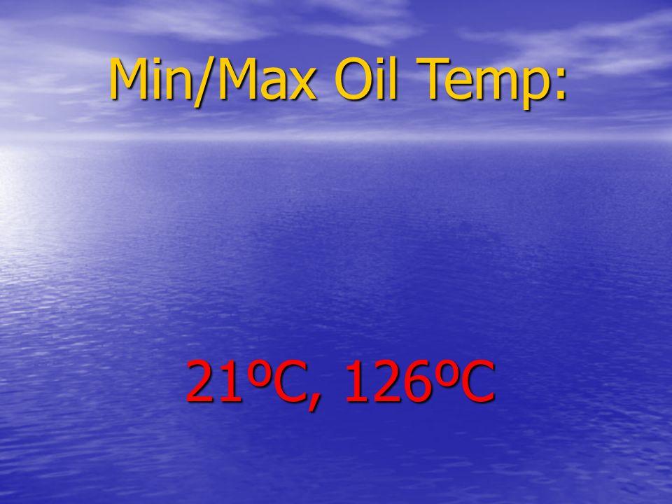 Min/Max Oil Temp: 21ºC, 126ºC