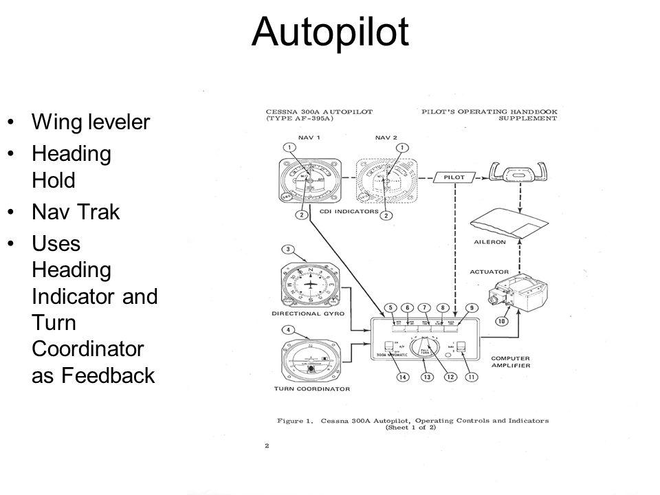 Autopilot Wing leveler Heading Hold Nav Trak Uses Heading Indicator and Turn Coordinator as Feedback
