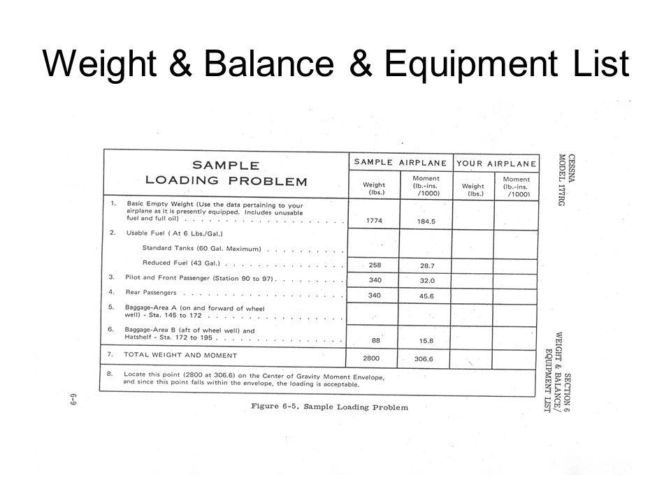 Weight & Balance & Equipment List