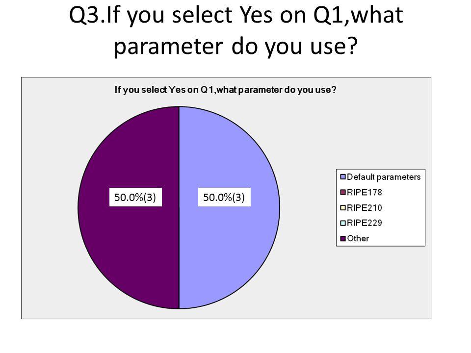 Q4.Do you know Randy Bush et.