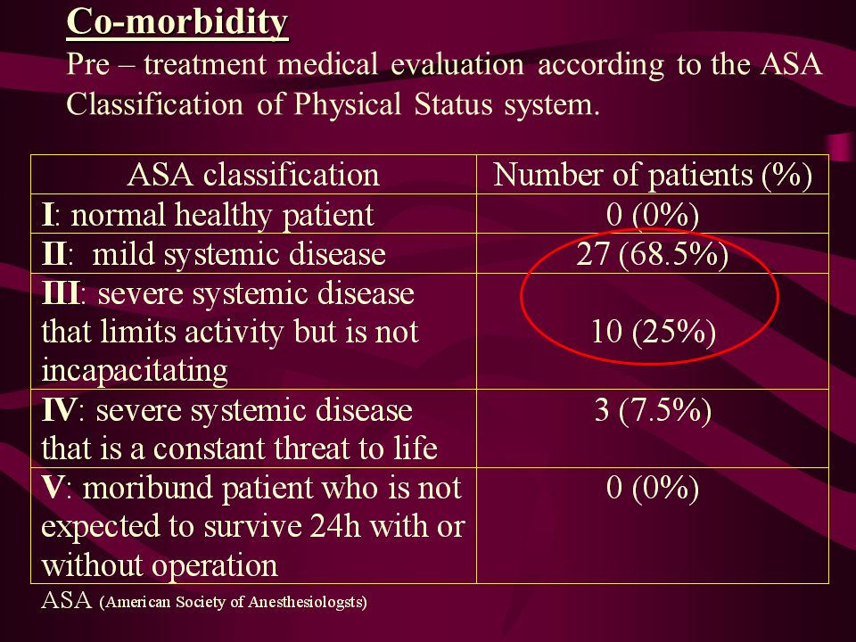 Co-morbidity Co-morbidity Pre – treatment medical evaluation according to the ASA Classification of Physical Status system.