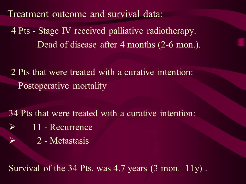 Treatment outcome and survival data: 4 Pts - Stage IV received palliative radiotherapy. Dead of disease after 4 months (2-6 mon.). 2 Pts that were tre