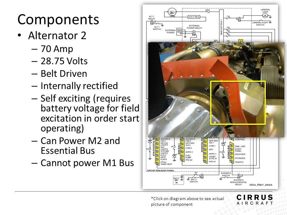Abnormal Operations ALT 2 Failure – Steady ALT 2 on PFD – Verify on MFD engine page ALT 1 (A) ALT 2 (A)- 0 BATT 1 (A) ESS (V)-28 M1 (V)- 28 M2 (V)- 28 – ALT 1 will power all three main distribution buses after ALT 2 fails