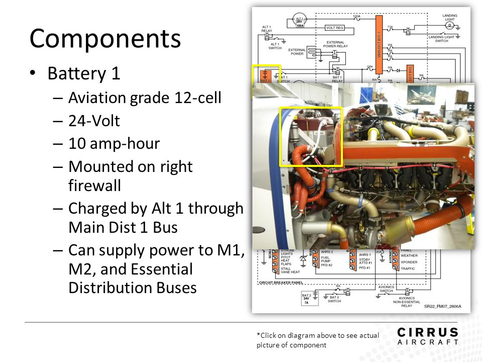 Components Battery 1 – Aviation grade 12-cell – 24-Volt – 10 amp-hour – Mounted on right firewall – Charged by Alt 1 through Main Dist 1 Bus – Can sup