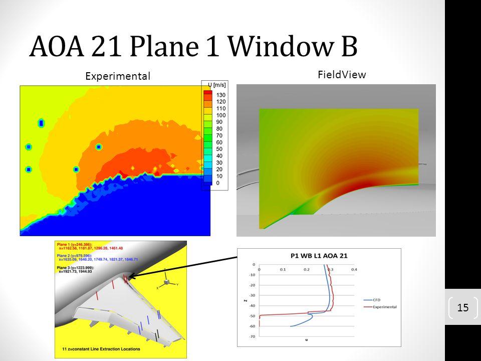AOA 21 Plane 1 Window B Experimental FieldView 15