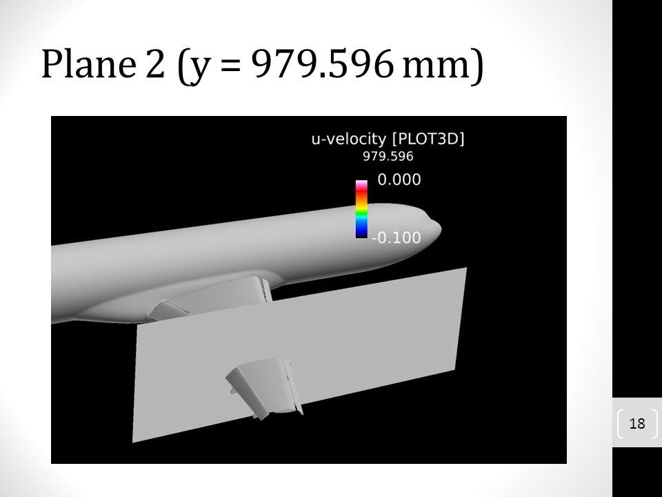 Plane 2 (y = 979.596 mm) 18