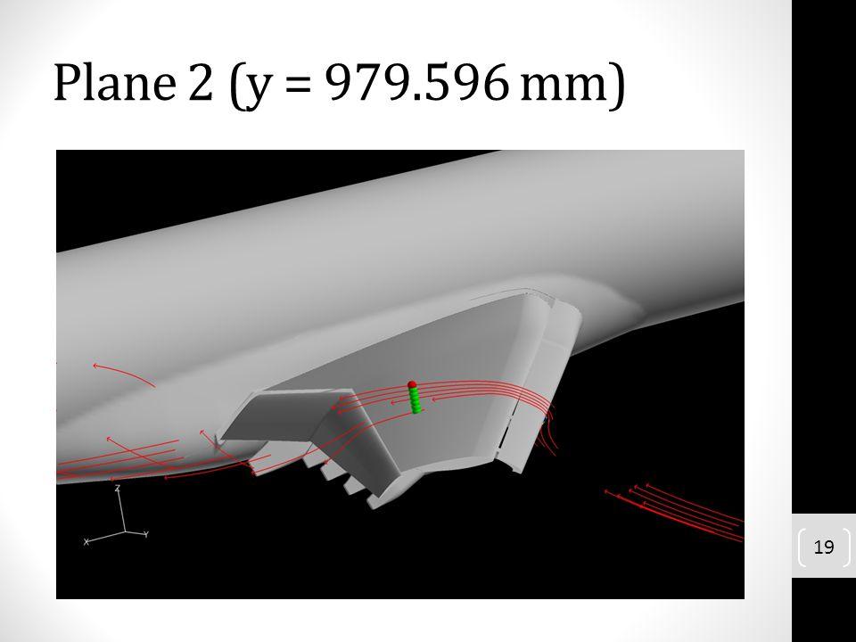 Plane 2 (y = 979.596 mm) 19
