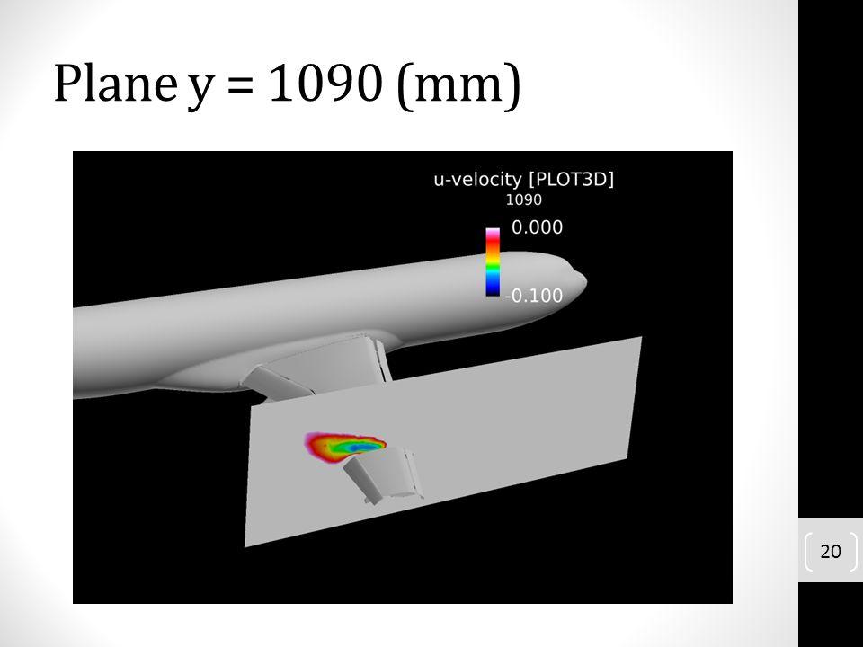 Plane y = 1090 (mm) 20