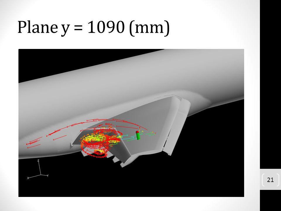 Plane y = 1090 (mm) 21