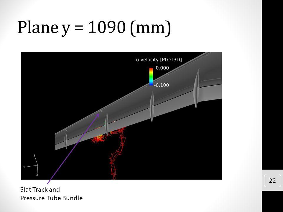 Plane y = 1090 (mm) Slat Track and Pressure Tube Bundle 22