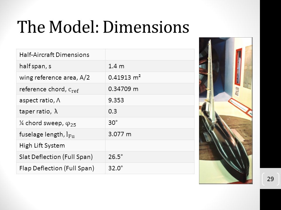 The Model: Dimensions Half-Aircraft Dimensions half span, s1.4 m wing reference area, A/20.41913 m² 0.34709 m aspect ratio, Λ9.353 taper ratio, λ0.3 3