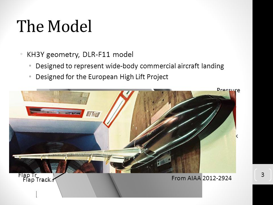 Why was S-A turbulence model used.