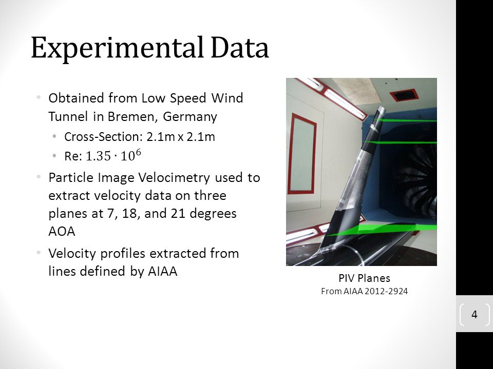 Experimental Data PIV Planes From AIAA 2012-2924 4
