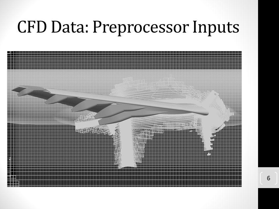 CFD Data: Preprocessor Inputs 6