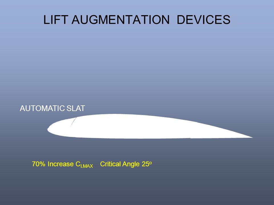 LIFT AUGMENTATION DEVICES AUTOMATIC SLAT 70% Increase C LMAX Critical Angle 25 o