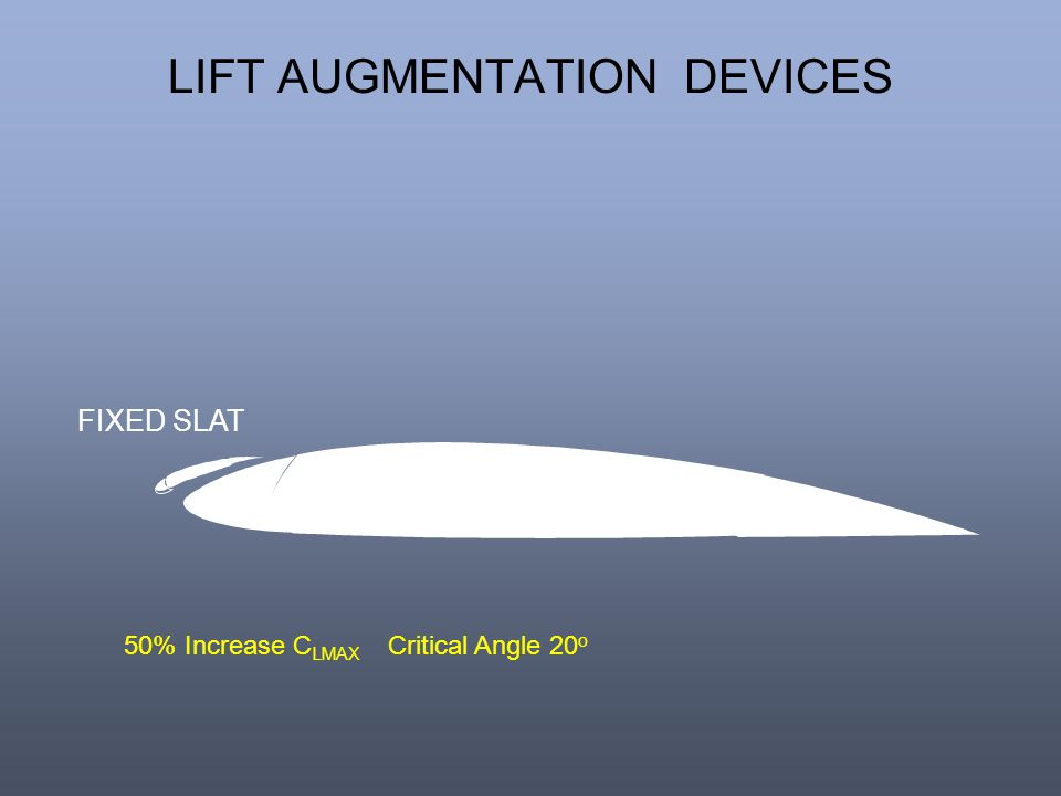 LIFT AUGMENTATION DEVICES FIXED SLAT 50% Increase C LMAX Critical Angle 20 o