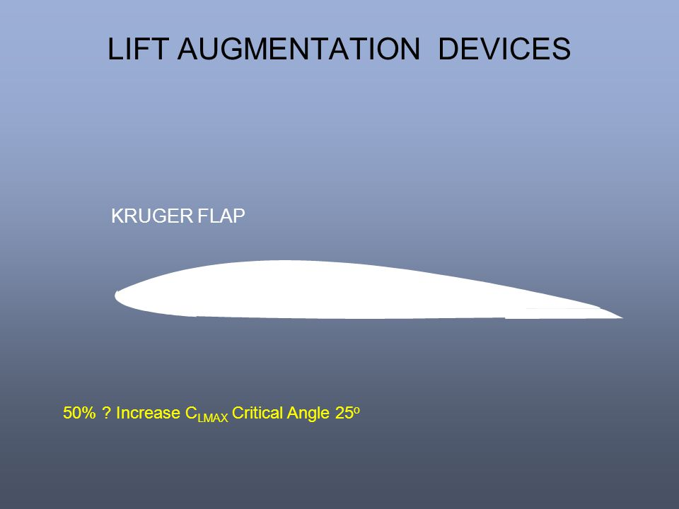 LIFT AUGMENTATION DEVICES KRUGER FLAP 50% ? Increase C LMAX Critical Angle 25 o
