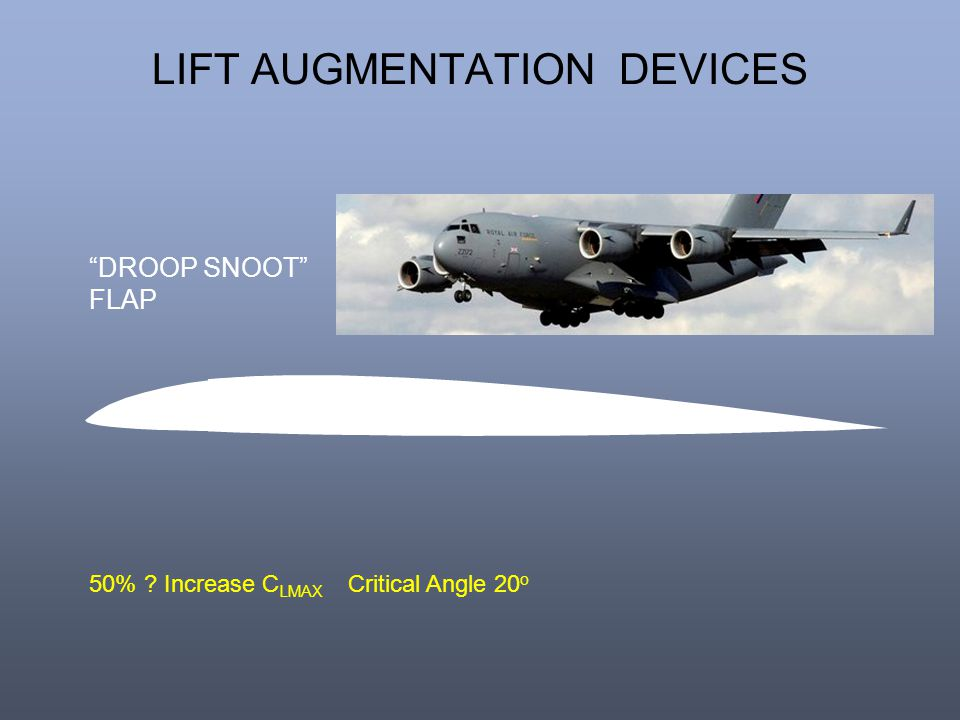 LIFT AUGMENTATION DEVICES DROOP SNOOT FLAP 50% ? Increase C LMAX Critical Angle 20 o