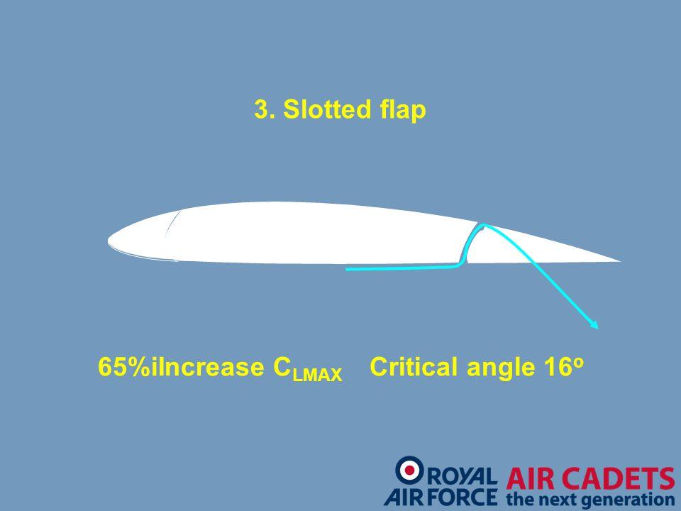 3. Slotted flap 65%iIncrease C LMAX Critical angle 16 o
