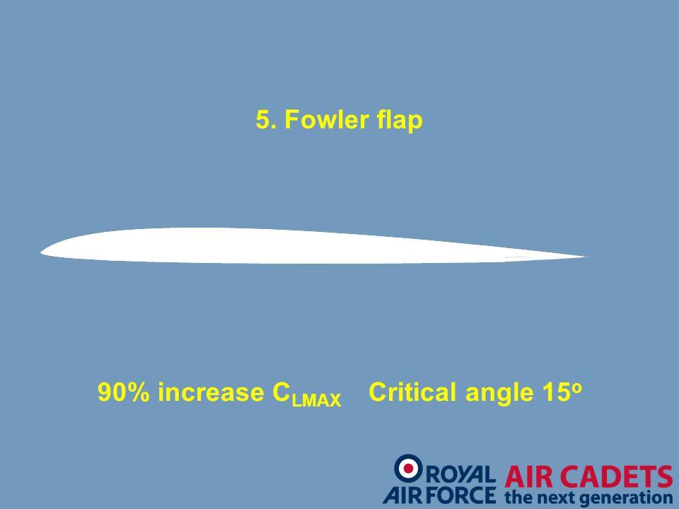 5. Fowler flap 90% increase C LMAX Critical angle 15 o