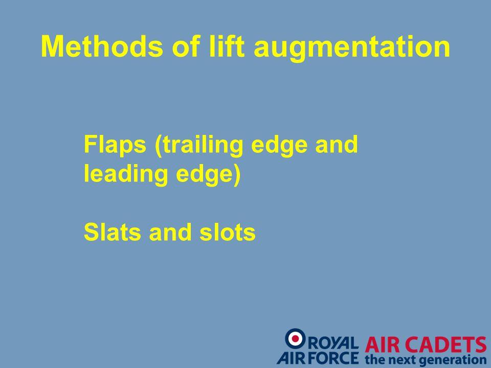 6. Krueger flap 50% increase C LMAX Critical angle 25 o