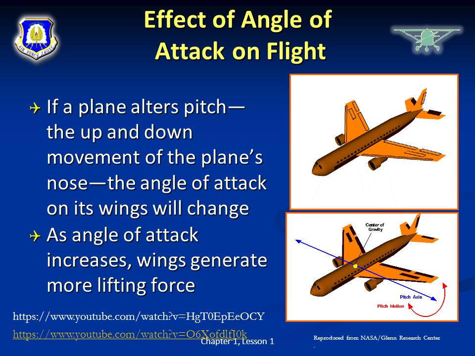 Effect of Angle of Attack on Flight Chapter 1, Lesson 1  If a plane alters pitch— the up and down movement of the plane's nose—the angle of attack on