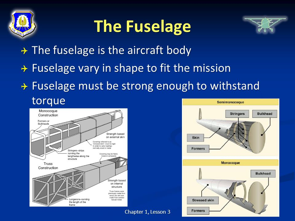 The Fuselage  The fuselage is the aircraft body  Fuselage vary in shape to fit the mission  Fuselage must be strong enough to withstand torque Chap