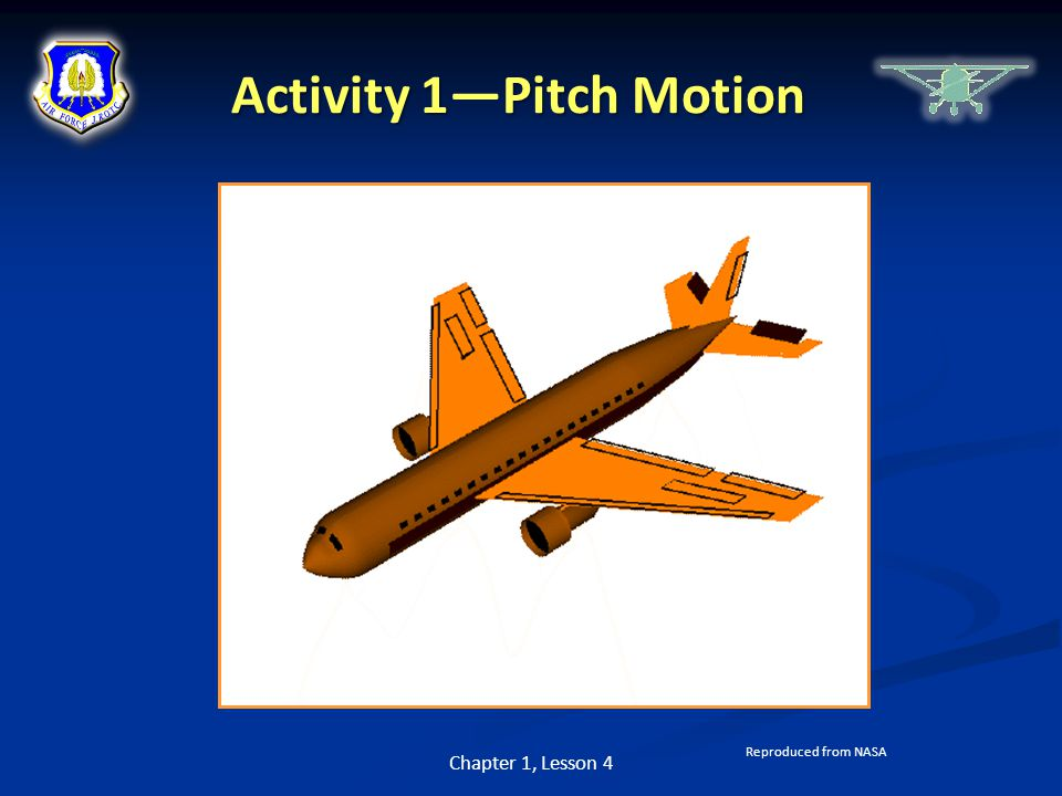 Activity 1Pitch Motion Activity 1 — Pitch Motion Chapter 1, Lesson 4 Reproduced from NASA