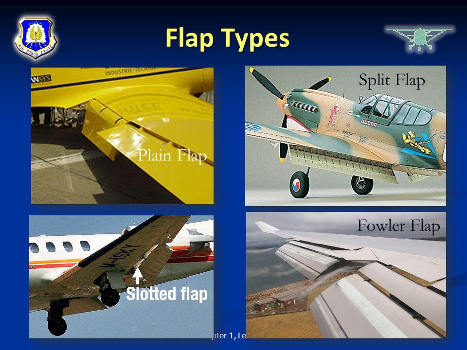 Flap Types Chapter 1, Lesson 4 Plain Flap Split Flap Fowler Flap