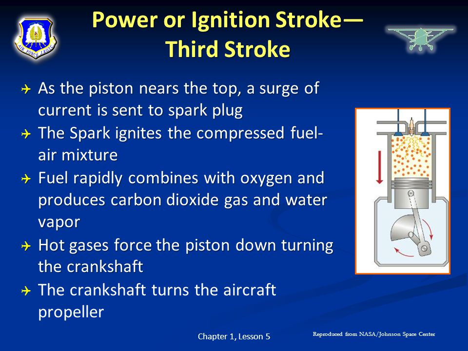 Power or Ignition Stroke— Third Stroke  As the piston nears the top, a surge of current is sent to spark plug  The Spark ignites the compressed fuel
