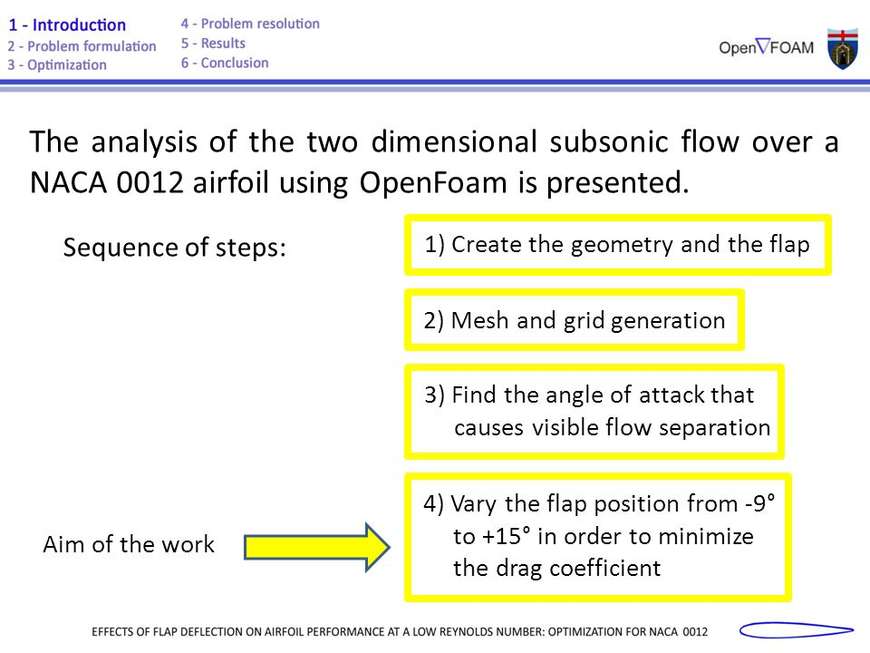 The analysis of the two dimensional subsonic flow over a NACA 0012 airfoil using OpenFoam is presented. Sequence of steps: 1) Create the geometry and