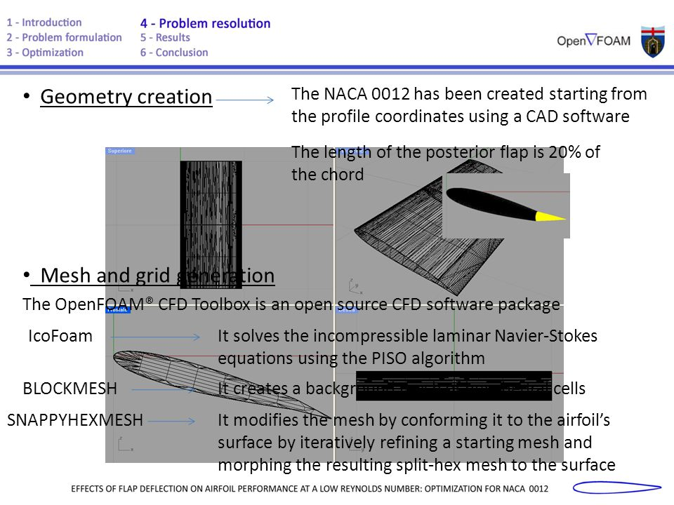 Geometry creation The NACA 0012 has been created starting from the profile coordinates using a CAD software The length of the posterior flap is 20% of