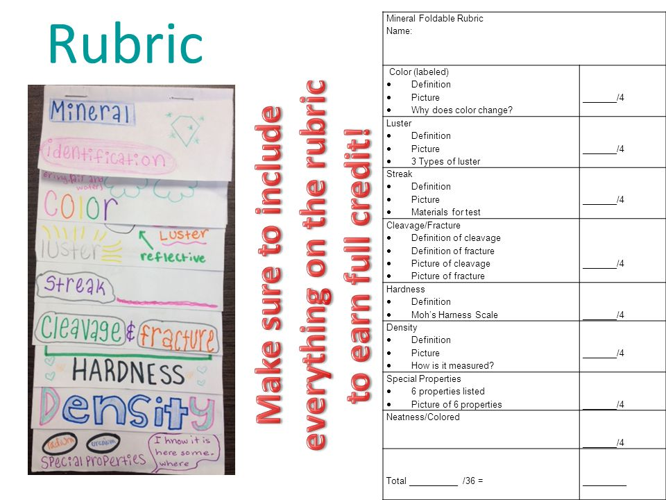 Rubric Mineral Foldable Rubric Name: Color (labeled)  Definition  Picture  Why does color change.
