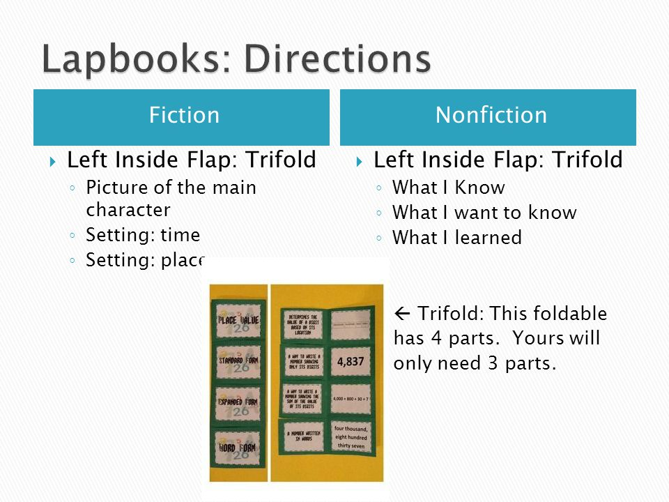 FictionNonfiction  Left Inside Flap: Trifold ◦ Picture of the main character ◦ Setting: time ◦ Setting: place  Left Inside Flap: Trifold ◦ What I Know ◦ What I want to know ◦ What I learned  Trifold: This foldable has 4 parts.