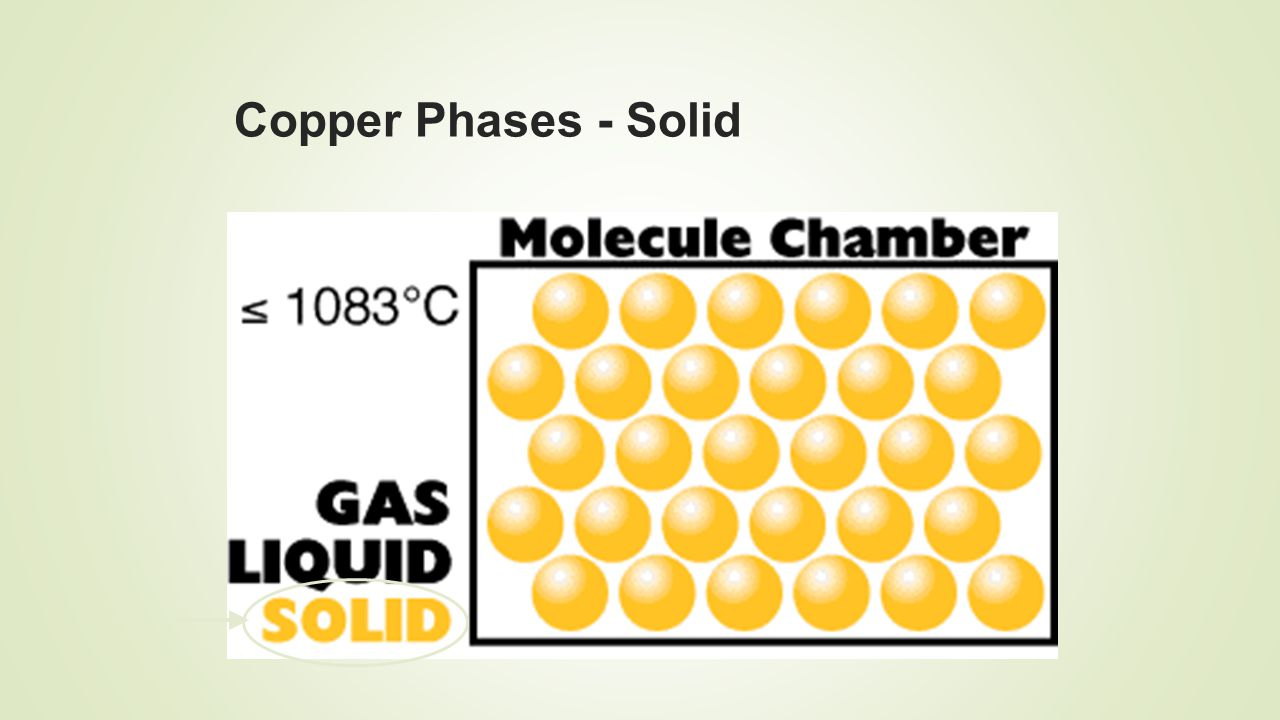 Copper Phases - Solid